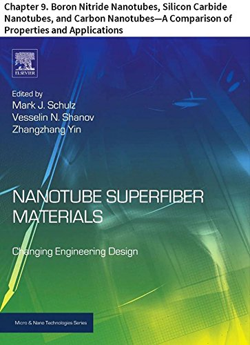 Nanotube Superfiber Materials: Chapter 9. Boron Nitride Nanotubes, Silicon Carbide Nanotubes, and Carbon Nanotubes—A Comparison of Properties and Applications (Micro and Nano Technologies)