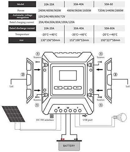 Eventualx MPPT Solar Laderegler, Laderegler für Photovoltaik-Module, LCD-Display Solarpanel Controller Regler mit Mehrfachschutz