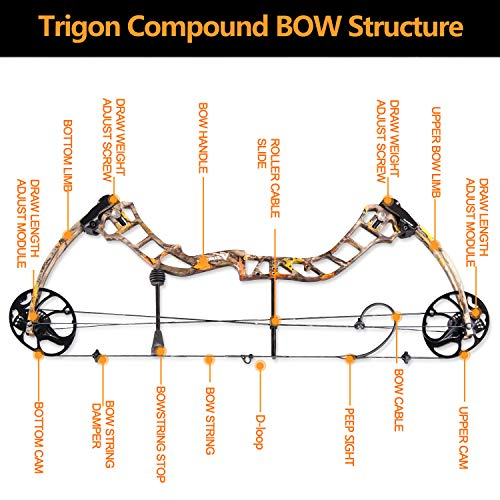 TOPOINT Ship from USA Archery Trigon Compound Bow Package