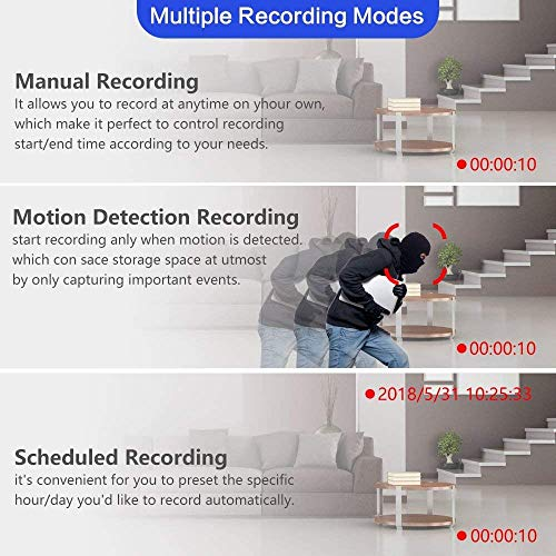 [2020 New] Home Security Camera System with 2TB Hard Drive,SAFEVANT 8 Channel Full HD CCTV DVR Systems Outdoor Indoor Surveillance Cameras with Night Vision Motion Detection