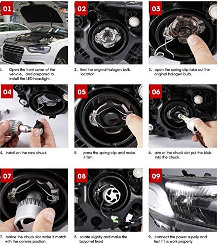 H7SILVER H4//H7 LED Phare Ampoules Voiture Auto COB Lampe 6500K 8000LM 72W Cool White lampe de brouillard Lumi/ère 2Pcs