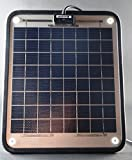 DuraVolt-Marine-Solar-Panel-Battery-Charger-83-Watt