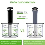 1200 Watt Sous Vide Cooker, BossLife Fast Heating