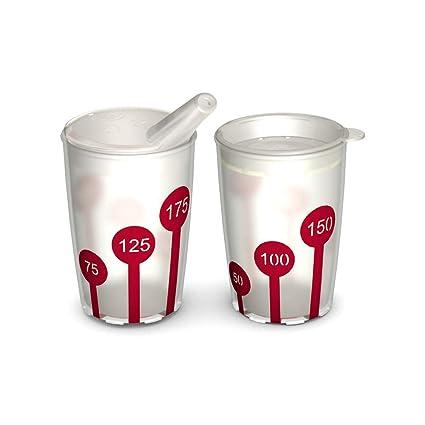 Juego de vasos: 2 x Taza Antideslizante con Escala 220 ml y 1 tapa ...