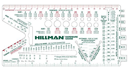 Hillman Hardware Gauge (2 Pack) from Hillman
