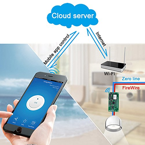 ContempoViews Itead Sonoff SV Safe Voltage WiFi Wireless