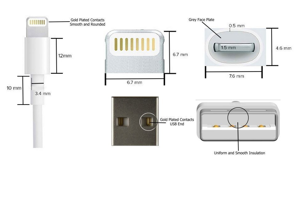 51wGUiIAfcL._SL1000_ iphone 4 usb cable wiring diagram wiring diagram