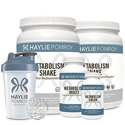 Metabolism Revolution Bundle