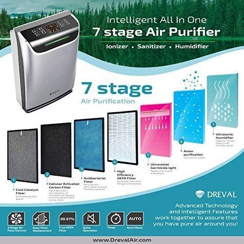 Dreval D-950 Air Purifier True HEPA Filter Humidifier UV Light Negative Ion Generator Combo - Best Air Cleaner to Protect Against Allergens Dust Pollen and Mold - Built in Odor Sensor