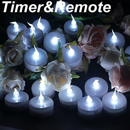 Remote Controlled LED Votives