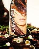 Rozgé Cosmeceutical Grow Fast Shampoo