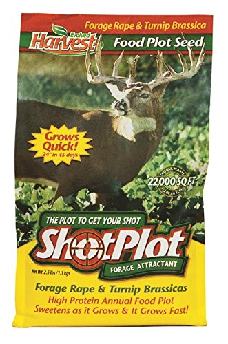 Evolved Habitat Harvest ShotPlot ()