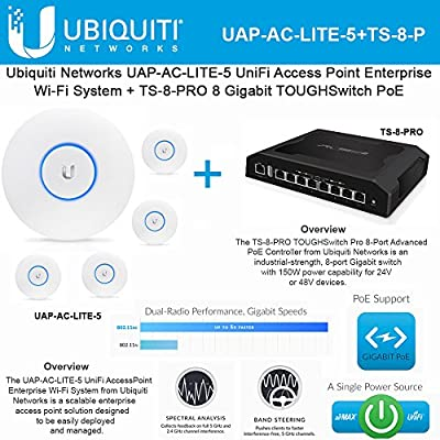 Ubiquiti UAP-AC-LITE-5 5PACK UniFi AcessPoint PoE + TS-8-PRO Switch 150W Power