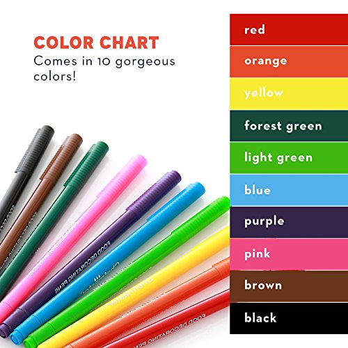Top 10 Best Food Coloring Pens - Best of 2018 Reviews | No Place ...