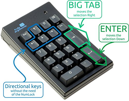 Truly Ergonomic Mechanical Numeric Keypad for Data Entry – Mac