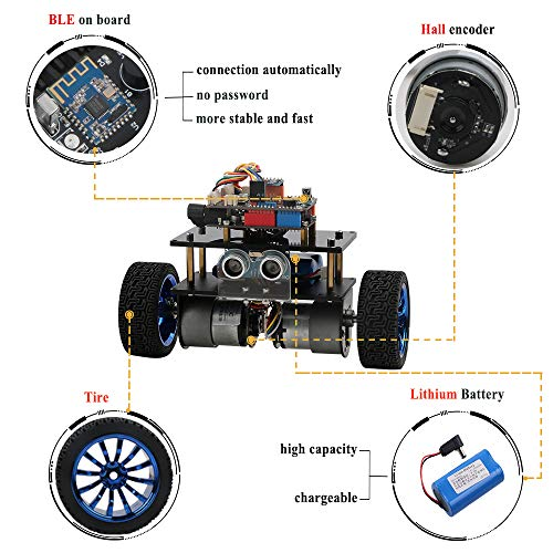 Keywish Balance Car Robot for Arduino UNO Project Smart Car