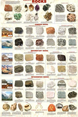 Intro to Rocks Deluxe Laminated Poster