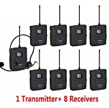 EXMAX EX-218 FCC Certified UHF Wireless Audio Visual Voice Acoustic Transmission Tour Exhibit Guide Guiding System 12 Channels Headset Microphone for Conference Travel Teach(1 Transmitter 8 Receivers)