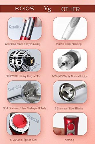 KOIOS Powerful 500 Watt Hand Blender Setting 6-12 Variable Speeds,4-in-1 Immersion Blender Includes...