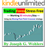 Day trading rules forexworld tedx talk vortex based mathematics of investment