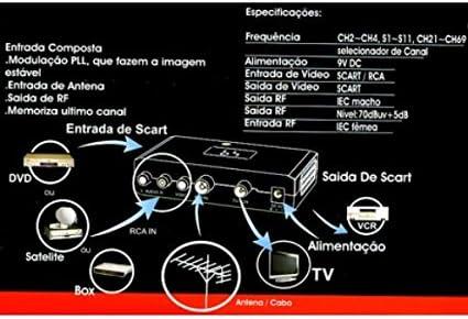 MODULADOR DE VIDEO UNIVERSAL MOD 300 (VHF/UHF): Amazon.es: Electrónica