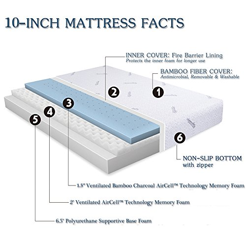Cr 10 Inch Memory Foam Mattress with Bamboo Charcoal AirCell Technology, Twin by Cr (Image #2)