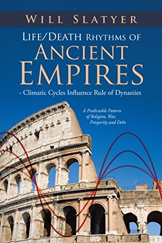 Life/Death Rhythms of Ancient Empires - Climatic Cycles Influence Rule of Dynasties: A Predictable Pattern of Religion, War, Prosperity and Debt