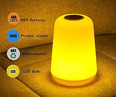 Three tree LED Children Bedroom Night Light With Warm Yellow .Soft Baby Nursery Lamp .Safe And Comfortable ABS+PS Rechargeable And Brightness Eye Caring for Girl Lady Kid Baby Bedroom