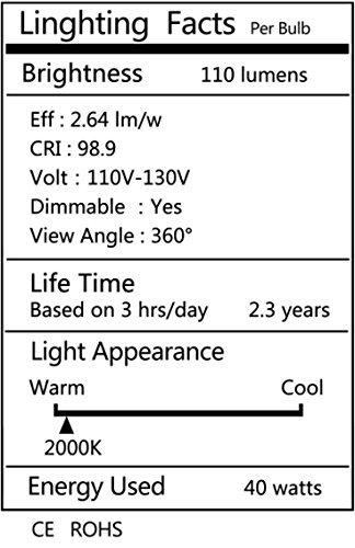 LONGYEE( TM ) 6 x Edison Style Vintage Light Bulb E27/E26 Screw Base ES 40W 110V ST64 - Squirrel Cage Shape