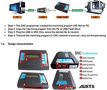 DNC FANUC 6M,6T DNC TAPE FANUC 6M USB DNC FANUC PARALLEL DNC RS232