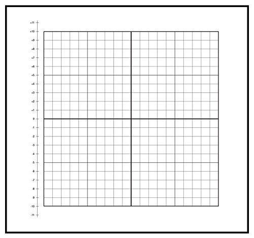 vertical number line - 3