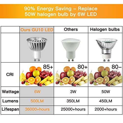 SHINE-HAI-GU10-Led-Light-Bulbs-50W-Equivalent-100-Aluminum-Reflector-40-Degree-Beam-Angle-CRI85-Non-Dimmable-5000k2700k