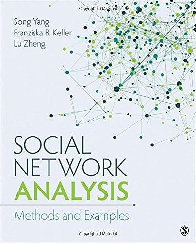 the b network analysis