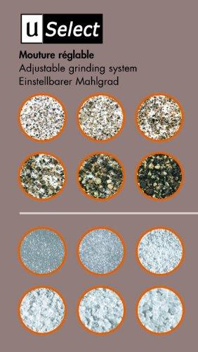 Set Peugeot Paris Pfeffermühle und Salzmühle Salzmühle Salzmühle u-select schwarz weiß 18 cm B00PGYEWT0 Pfeffermühlen ea9795