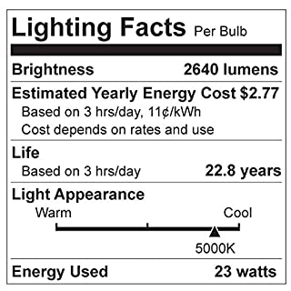 Great Eagle LED 23W Light Bulb (Replaces 150W – 200W) A21 Size with 2640 Lumens, Dimmable, 5000K Daylight, UL Listed (2-Pack)