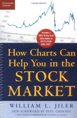 (By William Jiler - How Charts Can Help You in the Stock Market: 1st (first) Edition)
