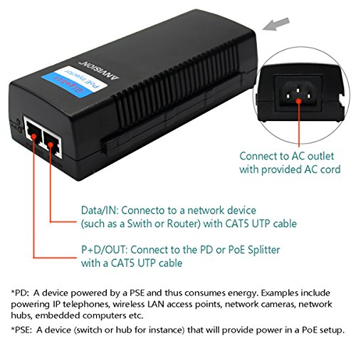 ANVISION 48V 0.8A Gigabit PoE Injector Power Supply Ethernet Adapter with AC Cord IEEE 802.3af/at Compliant 10/100/1000Mbps for IP Voip Phones, Cameras, AP and more by ANVISION (Image #5)