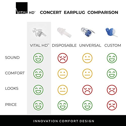 High Fidelity Premium Concert Earplugs by Vital HD - Certified in USA and Germany - Latest Acoustic Technology - Reusable - Comfort Fit - for Musicians DJ Music Festivals Motorcycle etc - Gift Box by Vital HD (Image #4)