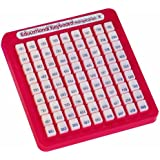 Small World Toys Preschool - They Keep Multiplying Math Keyboard