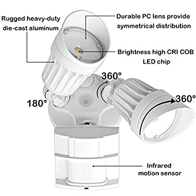 Hykolity LED Security Light Infrared Motion Activated Outdoor Floodlight