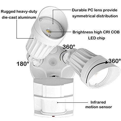 Buy motion sensor security lights