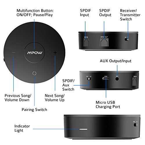 mpow bluetooth receiver transmitter manual