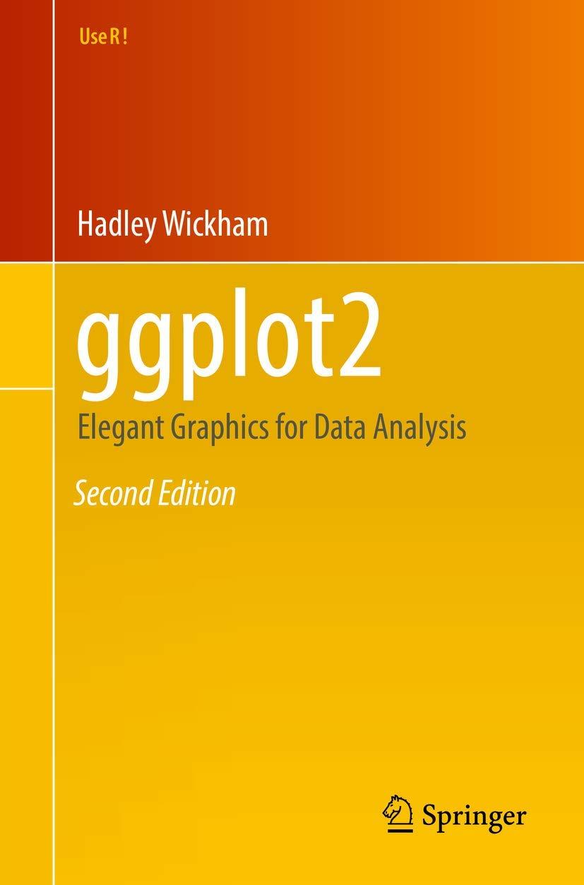 ggplot2: Elegant Graphics for Data Analysis (Use R!): Amazon.es ...