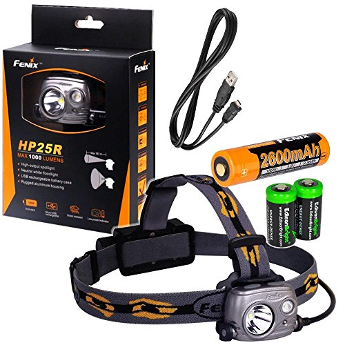 rechargeable Headlamp battery EdisonBright batteries