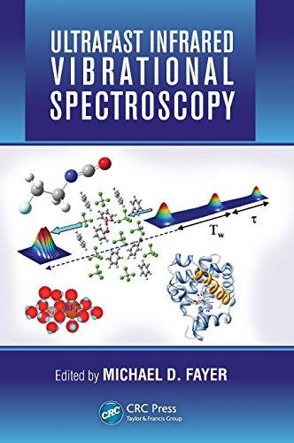 Ultrafast Infrared Vibrational Spectroscopy