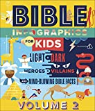 Bible Infographics for Kids Vol. 2: Angels and Demons, Heroes and Villains,