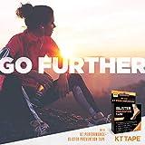 KT Tape KT Performance+ Blister Prevention