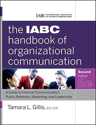 organizational development basics - 6