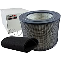 Aftermarket filter and carbon wrap pre-filter to fit Filter Queen Defender Air Purifier 4000 HEPA