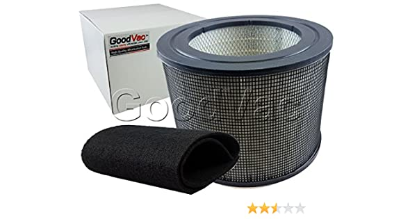GOODVAC Aftermarket Filtro y Carbono Wrap prefiltro para Filtro ...